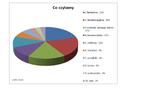 Co czytamy - statystyki Virtualo.png